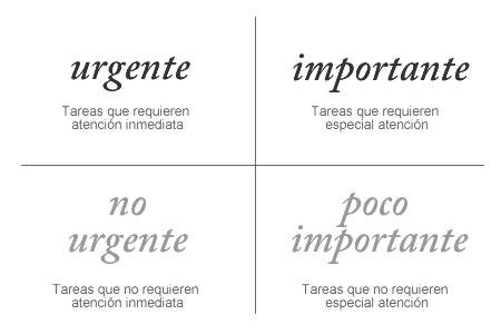urgente_e importante